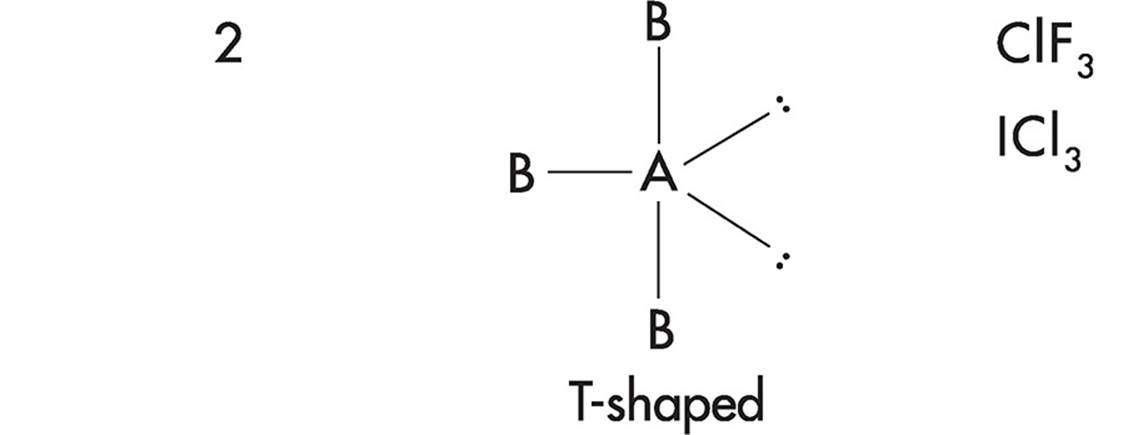 LEWIS DOT STRUCTURES - Bonding and Phases - Content Review