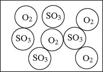 Dot Diagram Hcn