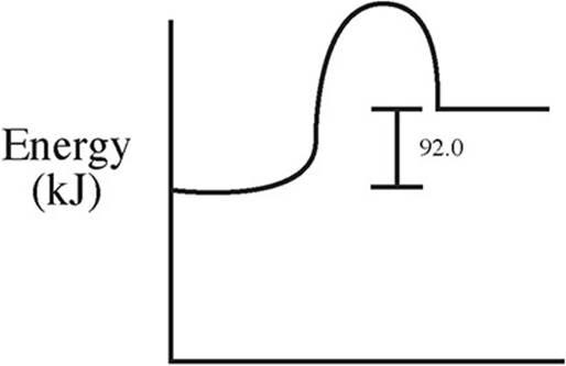 chemistry 2202 practice exam Chemistry 2202 descriptor 2015 - provpdf : adobe acrobat document : 333k: 2015/9/7 8:35 am: 2010 final exam keypdf : adobe acrobat document : 39m: 2015/6/8 1:18 pm: final review keypdf : adobe acrobat document : 53m: 2015/6/8 1:06 pm: acid nomenclature worksheet 9pdf.