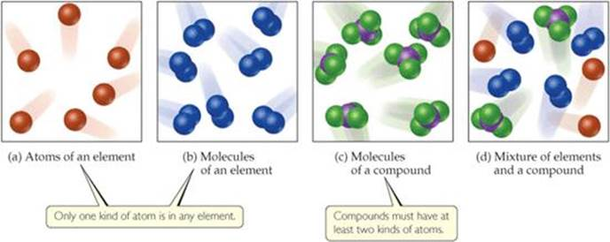 classifications of matter matter and measurement