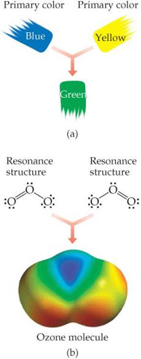 o3 lewis dot diagram resonance structures basic concepts of chemical bonding  resonance structures basic concepts