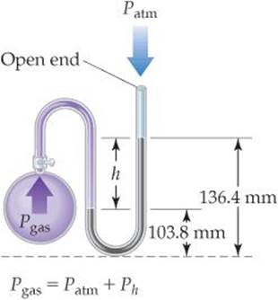 manometer chemistry. because an open-end mercury manometer is used, the height difference directly measures pressure in mm hg or torr between gas and chemistry z