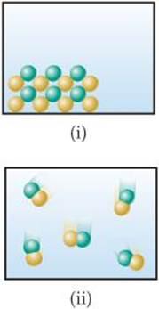 explain how to write formulas for ionic compounds