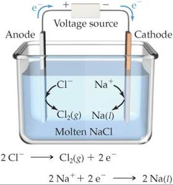 ELECTROLYSIS - ELECTRO-CHEMISTRY - CHEMISTRY THE CENTRAL SCIENCE