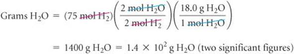 how to find amount used based on limiting reactant