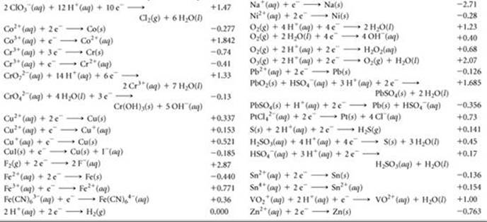 filetype pdf chemistry the central science