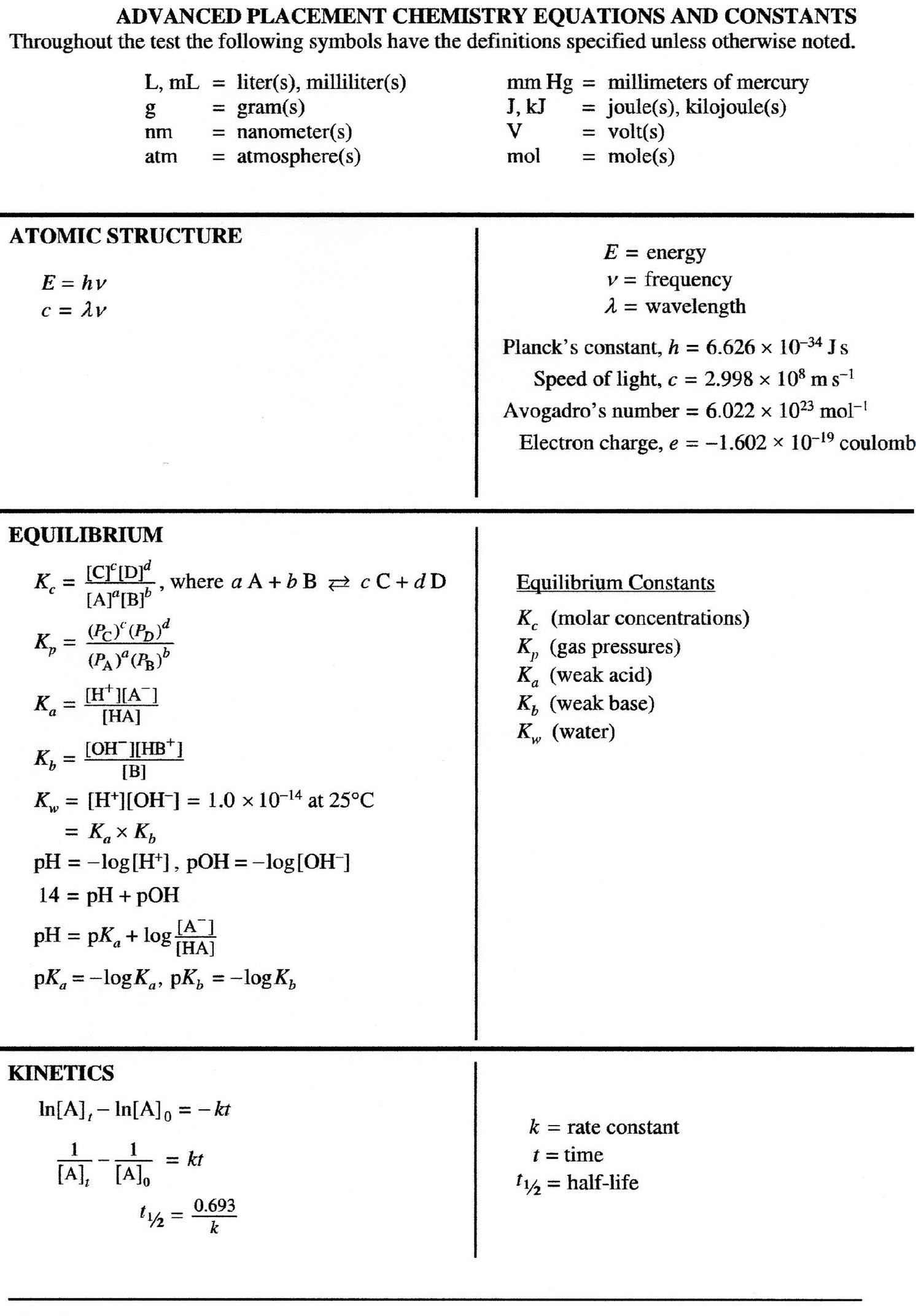 Cracking The Ap Physics 1 Exam Princeton Review