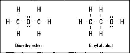 Covalent Bonds: Let's Share Nicely - Blessed Be the Bonds ...