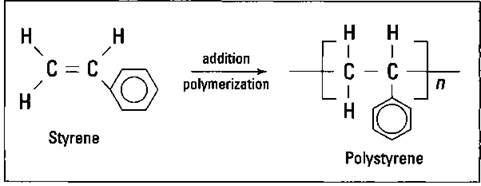 Polymers Making Big Ones From Little Ones Chemistry In