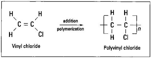 Polymers: Making Big Ones from Little Ones - Chemistry in