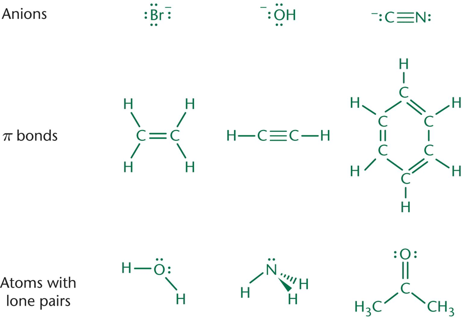 Nucleophiles Electrophiles And Leaving Groups
