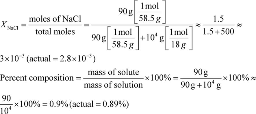 solubility of nacl at various temperatures