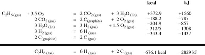 Bond Energies - Localized Chemical Bonding - Introduction - March's