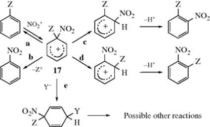 hammond postulate organic chemistry