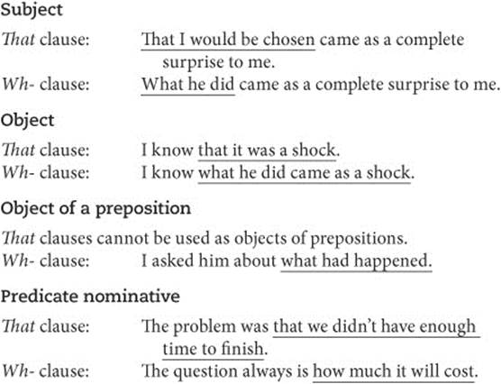 Noun clauses - Advanced English Grammar for ESL Learners - PRACTICE