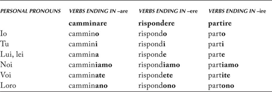 The Present Tense Of Regular Verbs Advanced Italian Step By Step 2016