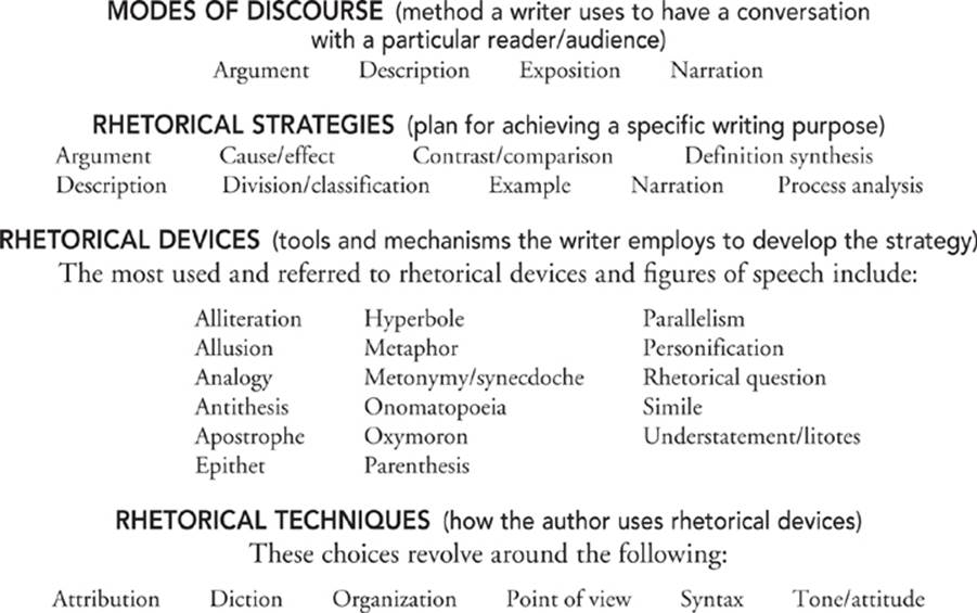 book report the devils foot steps act persuasive writing essay rhetorical devices antithesis linking words for essays ielts writing ielts advantage useful essay words and phrases br certain words