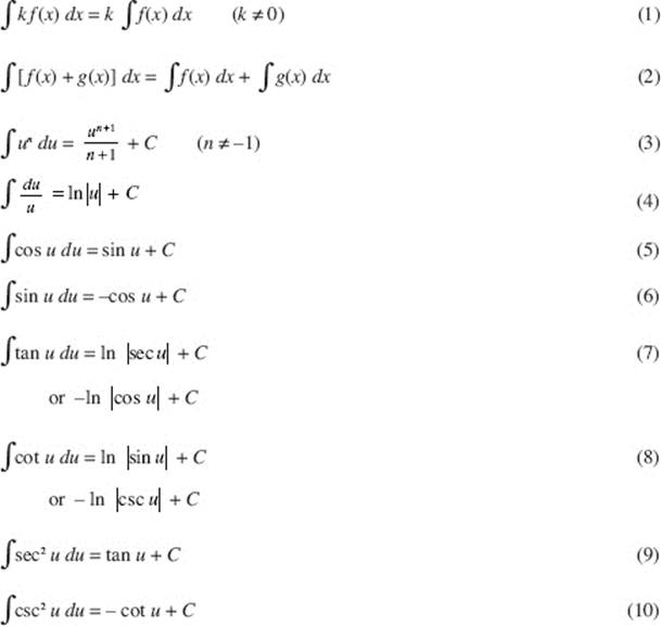 Essential formulas for calculus ii integration - tisorhori ...