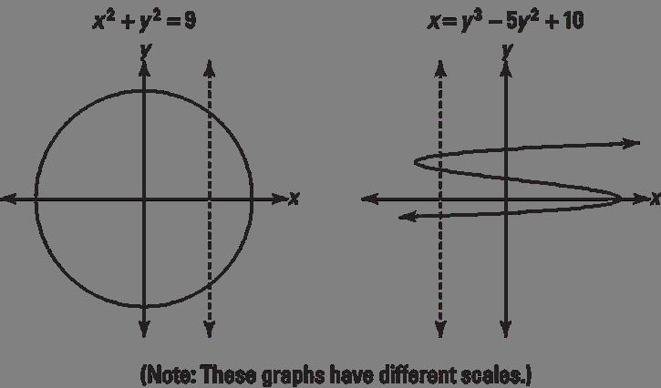 calculus 1 for dummies pdf