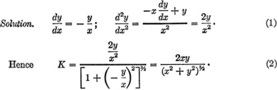 MEANING OF CURVATURE - Curvature - The Calculus Primer