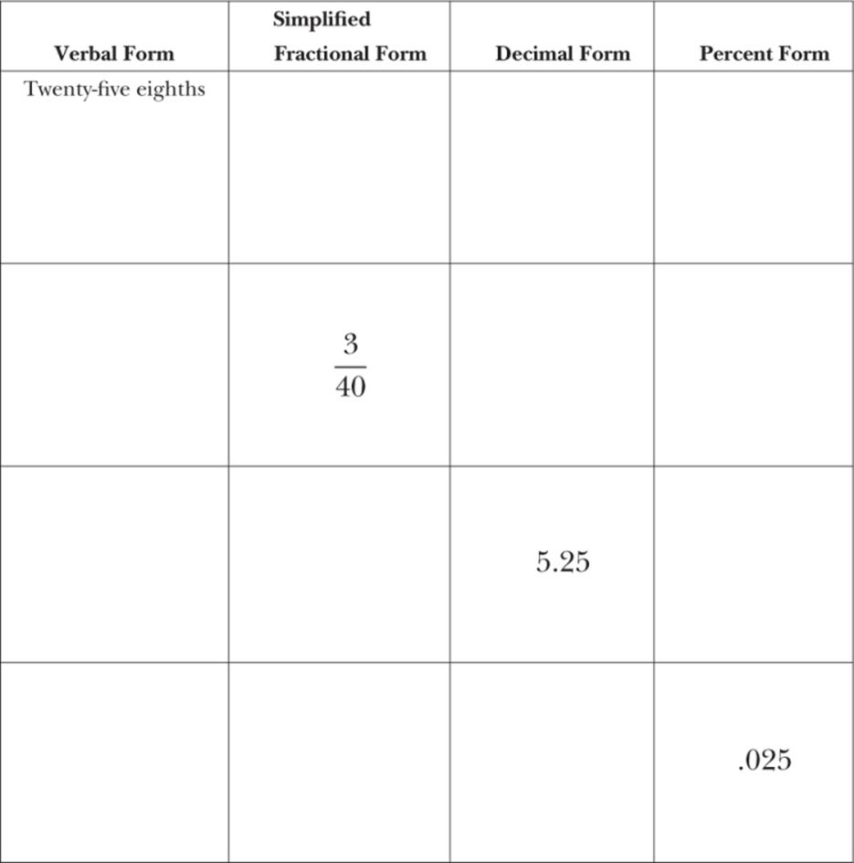 worksheet Fraction Percent Decimal Worksheet fractions decimals and percents learning mathematics through worksheet 5 4 comparison contrast matrix fractions