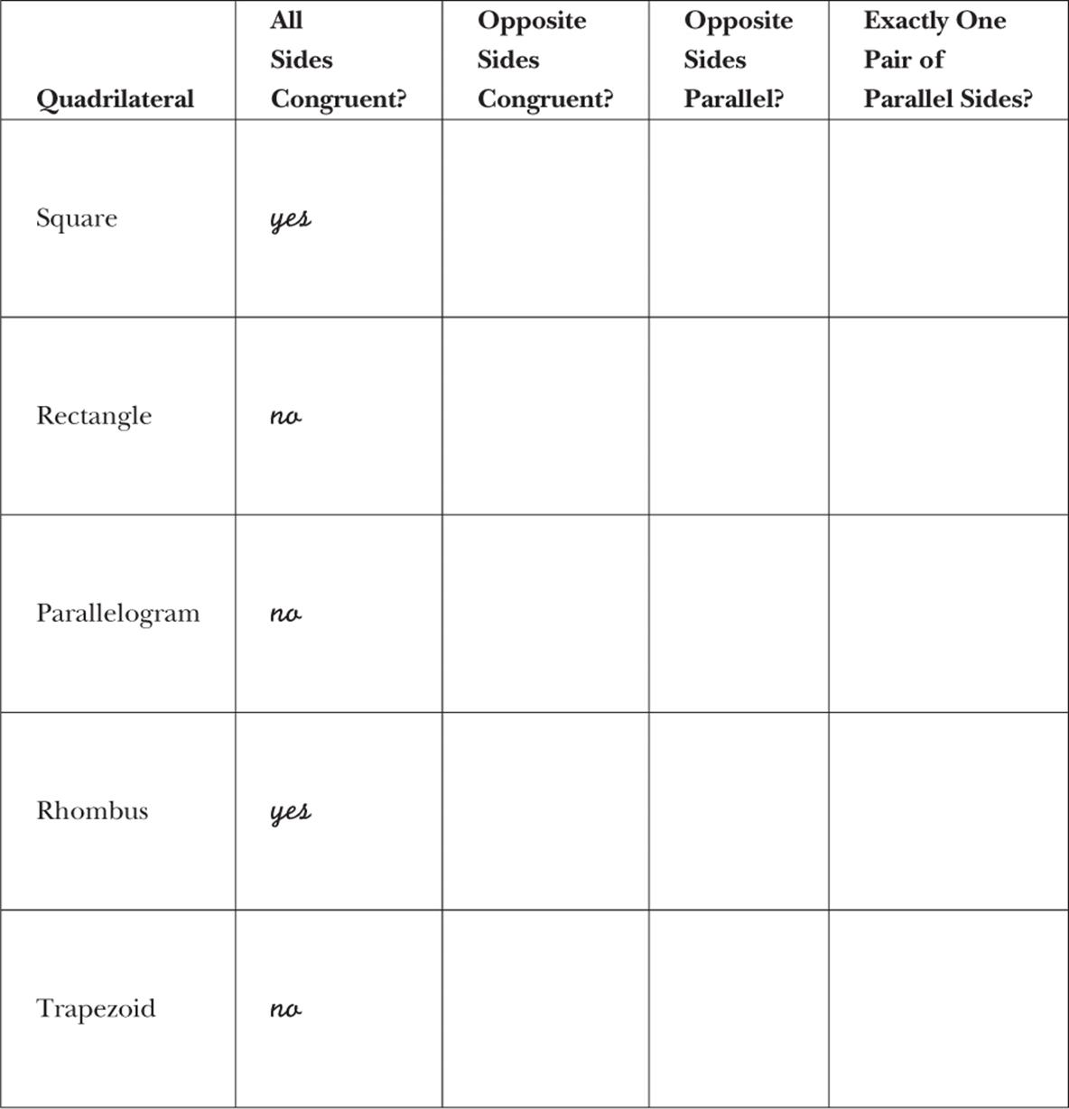 classifying quadrilaterals worksheet Termolak – Properties of Quadrilaterals Worksheet
