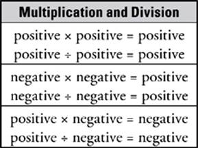 worksheets multiplying positive and negative numbers adding : Dividing ...