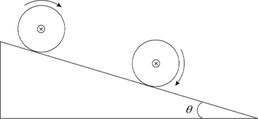 rotational motion - content review for the ap physics c exam