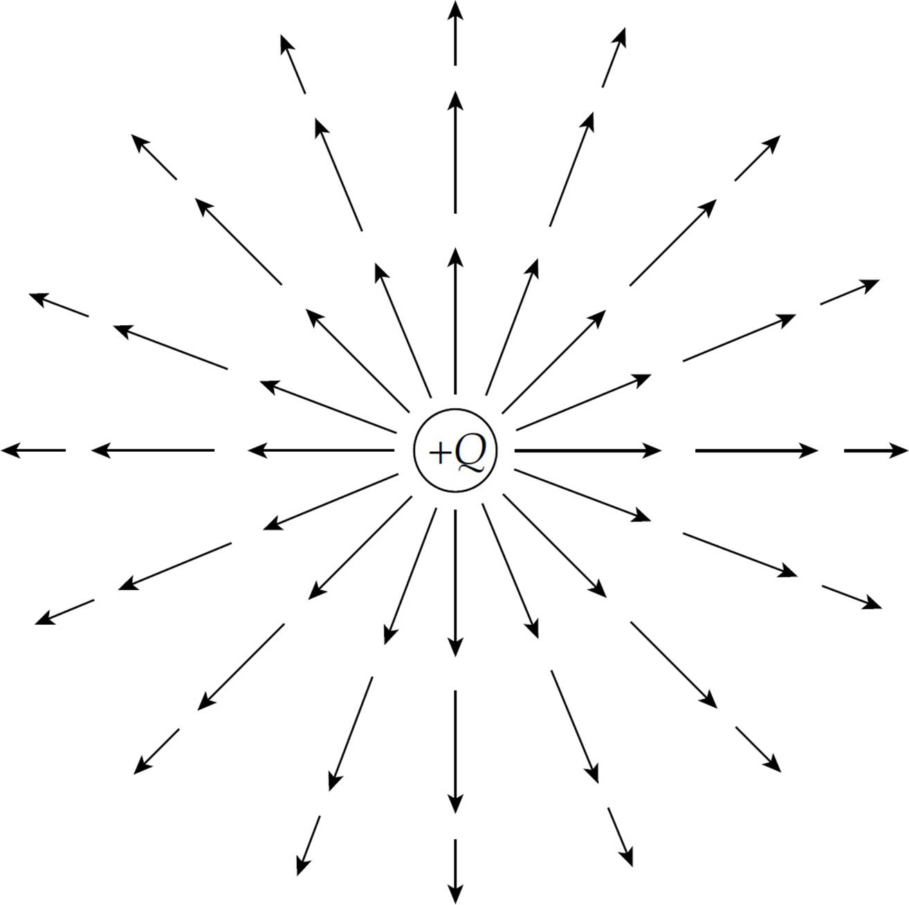 eli5  what is a photon    explainlikeimfive