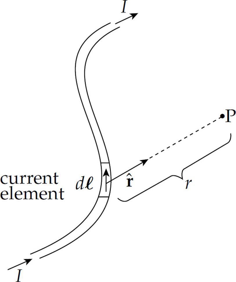 field vector diagram in physics html