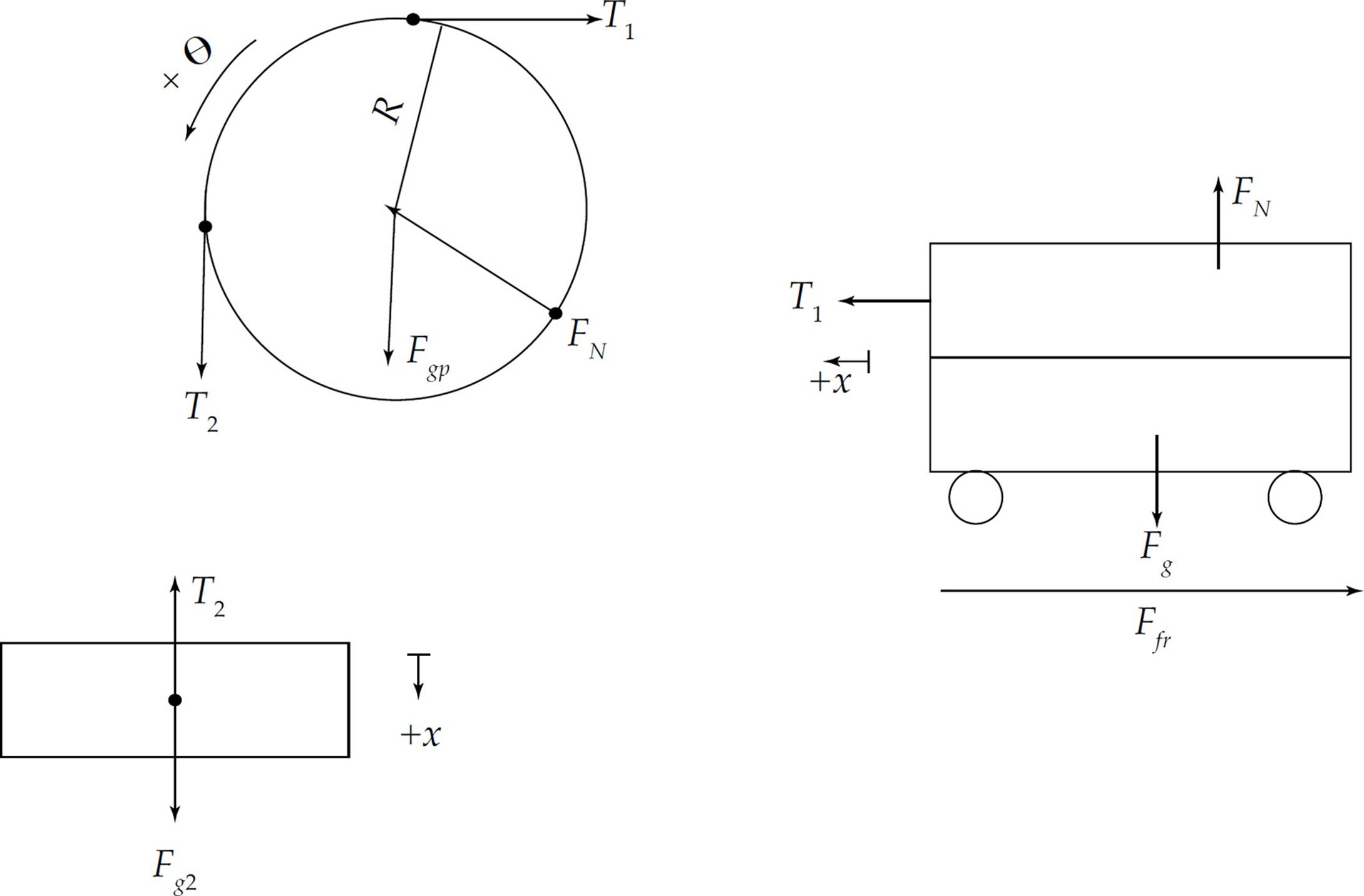 Practice Test 2 Answers And Explanations The Princeton Review Ap Acceleration Due To Gravity Diagram Free Body For This Use Motion Detector Measure Velocity Of Cart Find Also Hanging Mass Since They Are Attached
