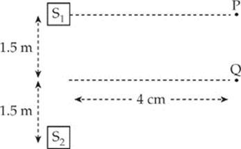 Waves - AP Physics B Exam