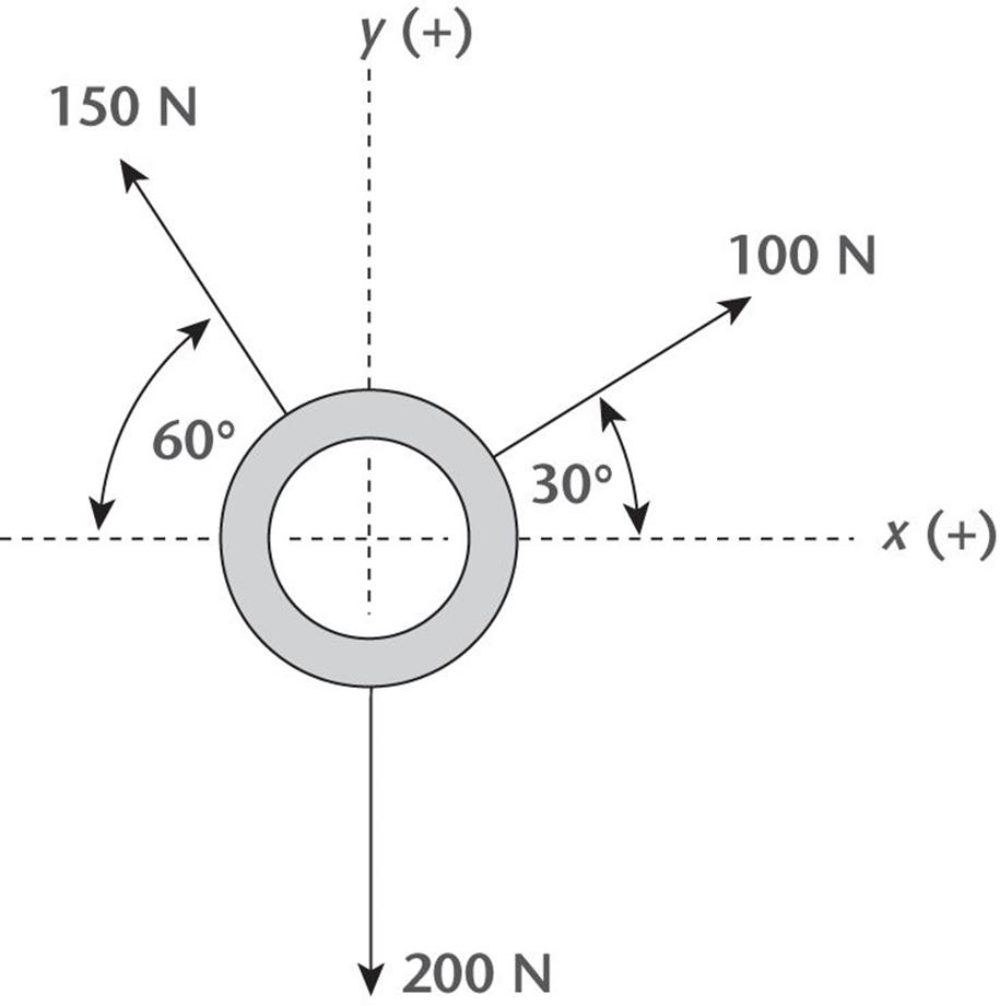 mechanical equilibrium - kinematics and dynamics