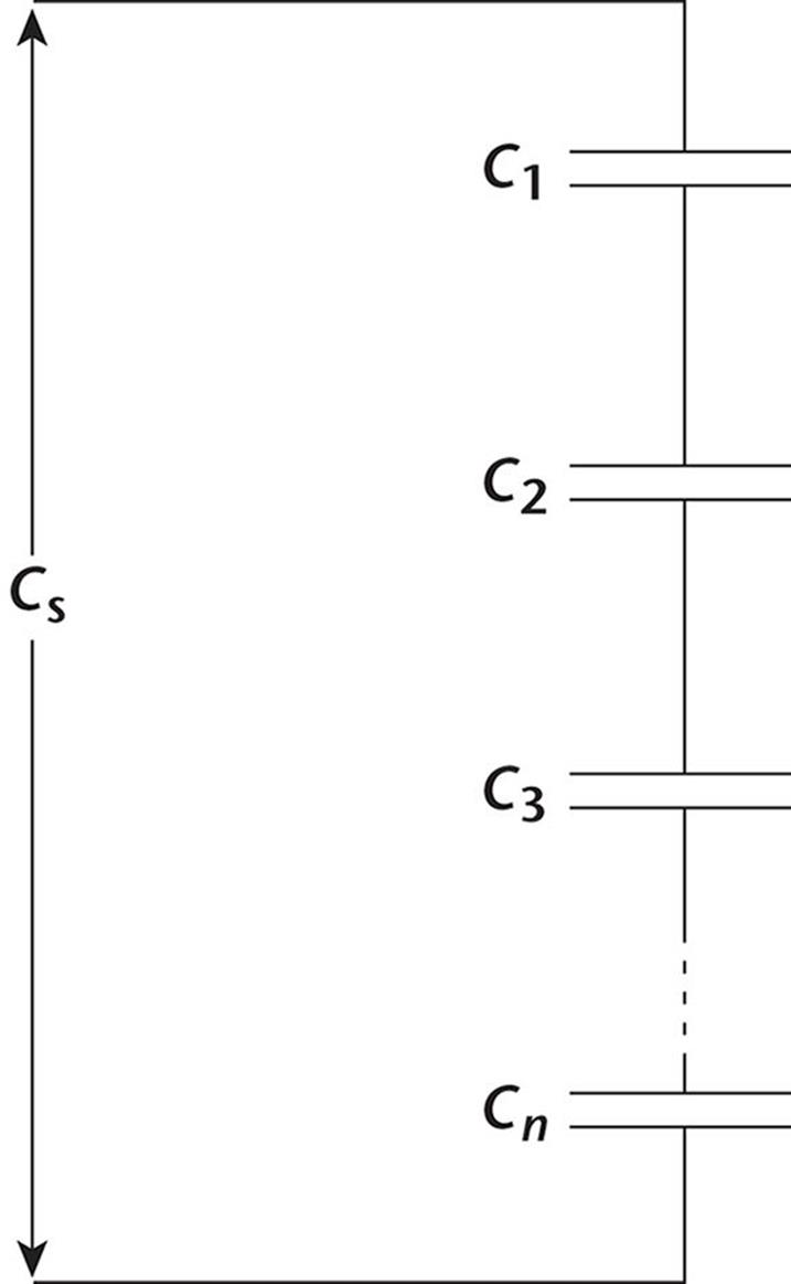 capacitance and capacitors - circuits