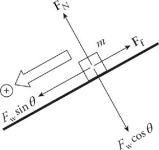 inclined planes - newton u0026 39 s laws