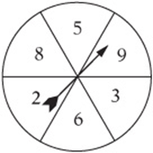 Probability Problems - SPECIAL MATH PROBLEMS - SAT Test Prep