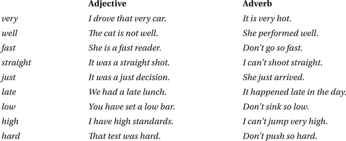 Use Modifiers Effectively The Sat Writing And Language Test The