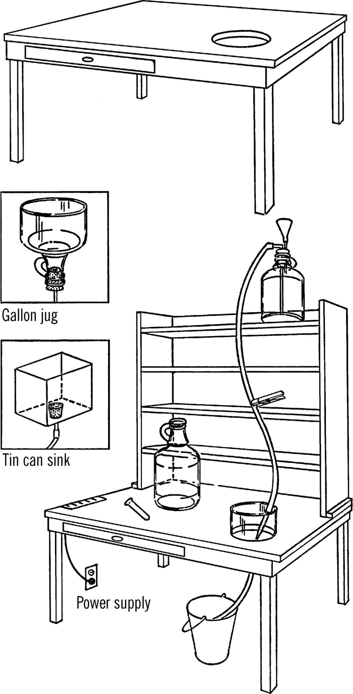 general laboratory equipment - chemistry