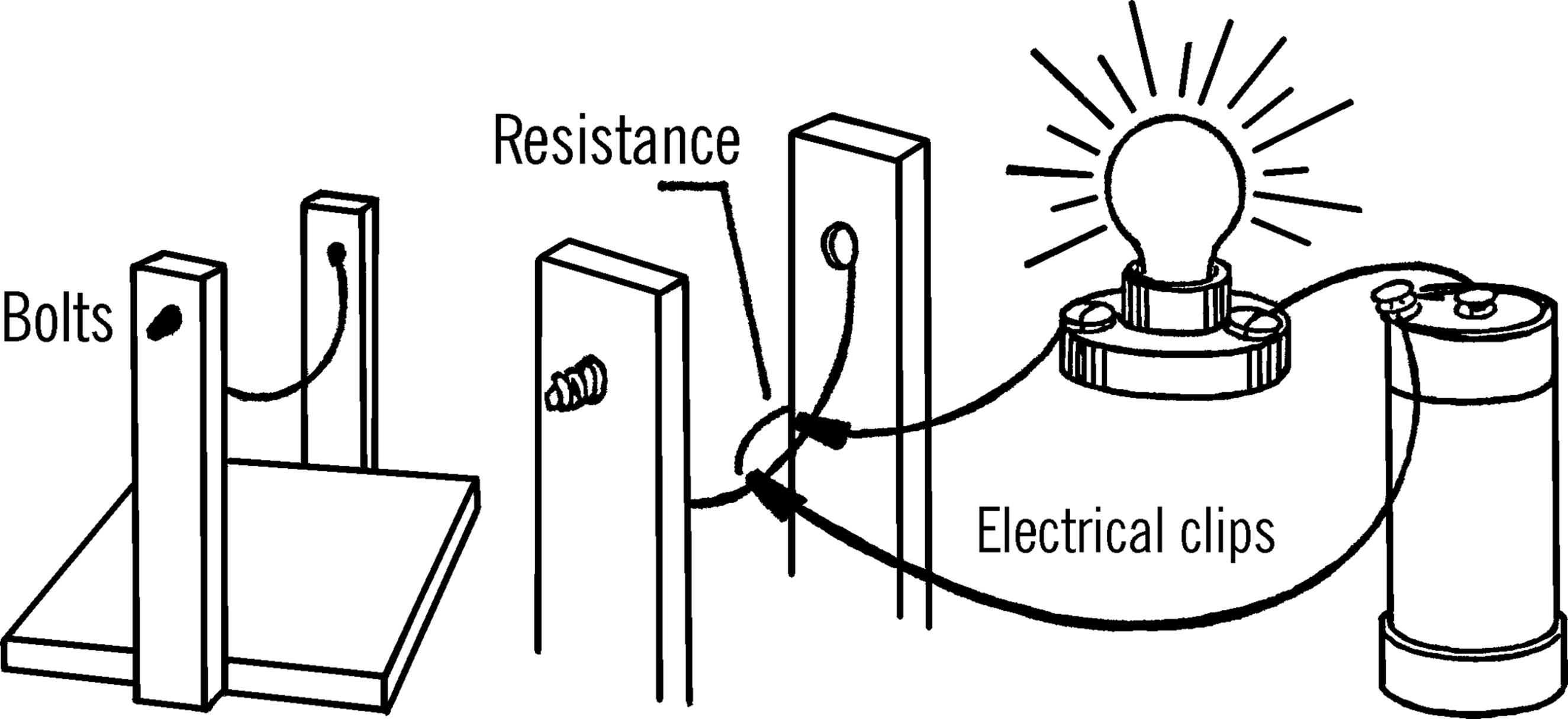 electricity and magnetism - physics