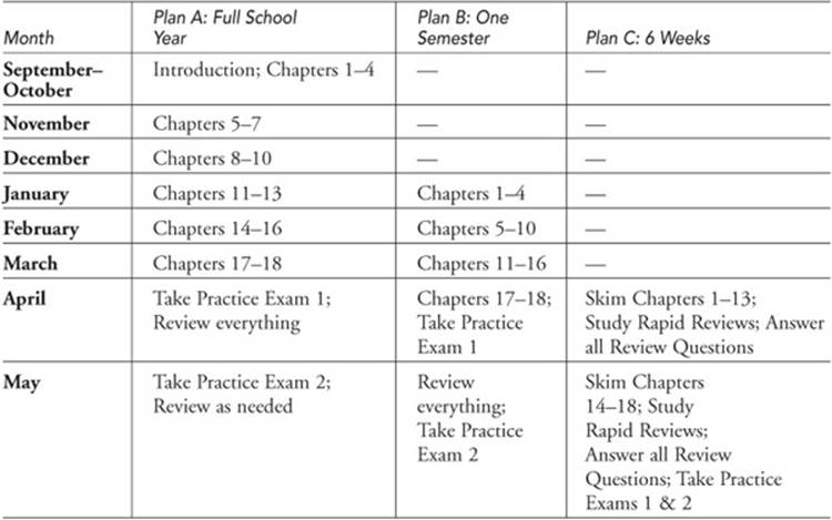 How To Plan Your Time Set Up Your Study Plan 5 Steps To